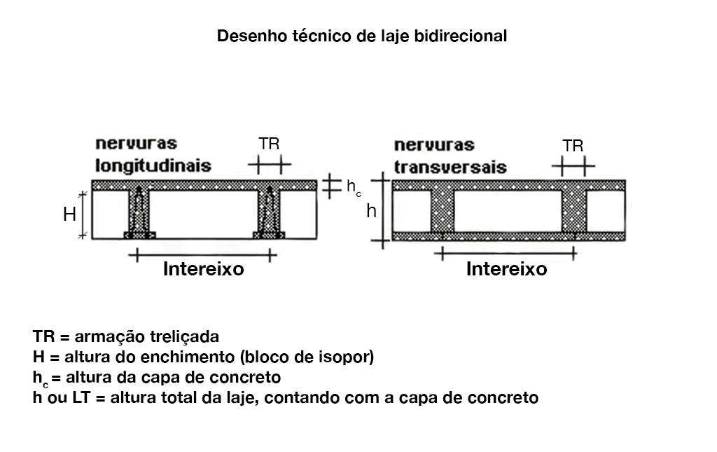 Desenho técnico laje bidirecional