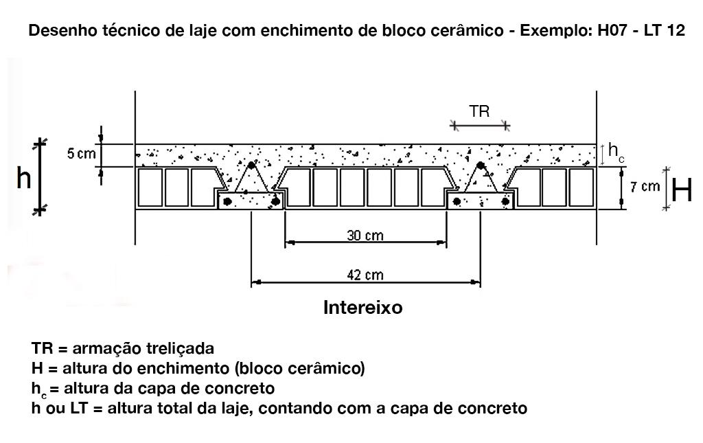 Desenho técnico laje unidirecional cerâmica