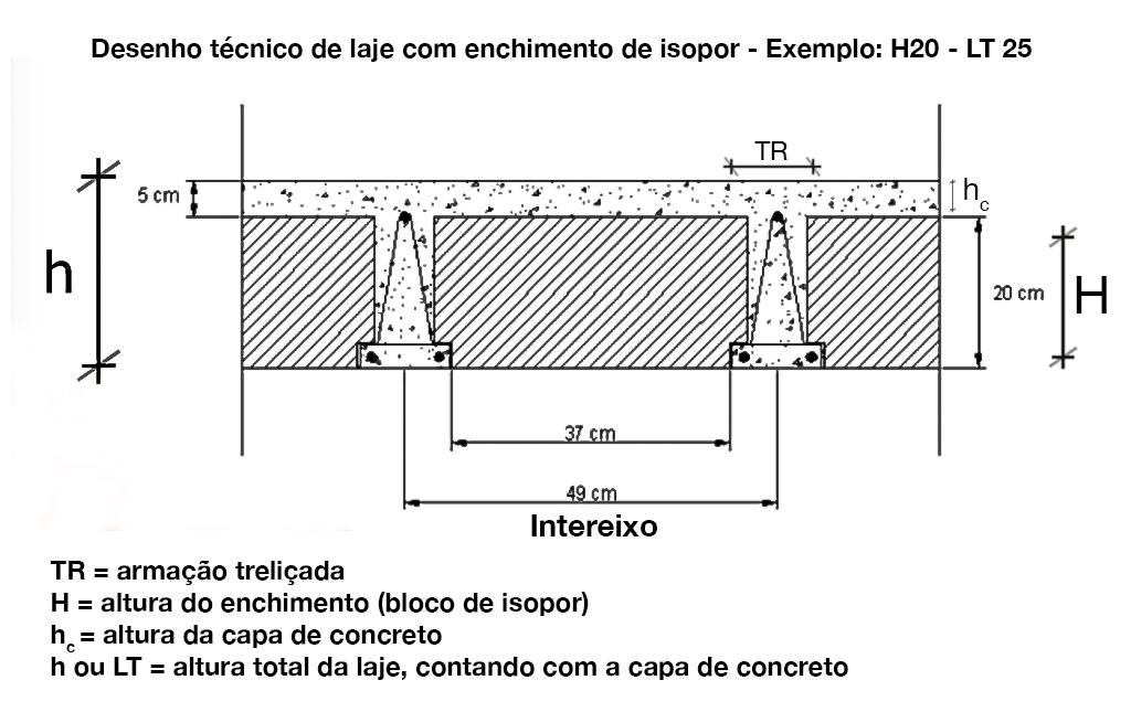 Desenho Técnico Laje Isopor Unidirecional