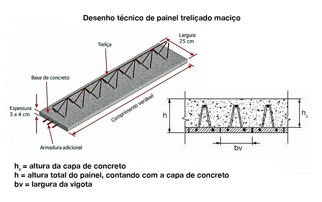 Desenho Técnico Painel Treliçado Maciço