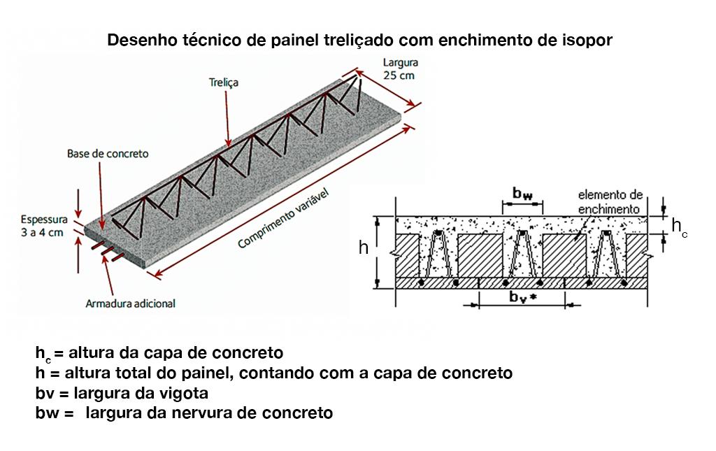 Desenho técnico painel isopor
