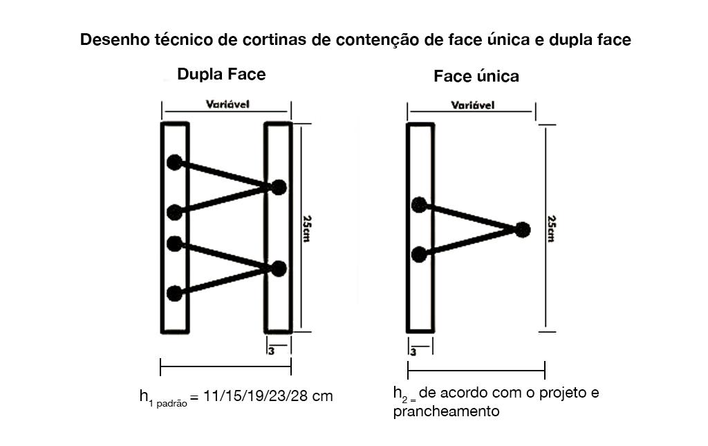 Desenho Técnico Cortina de Contenção