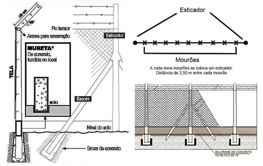Desenho Técnico Mourão 3